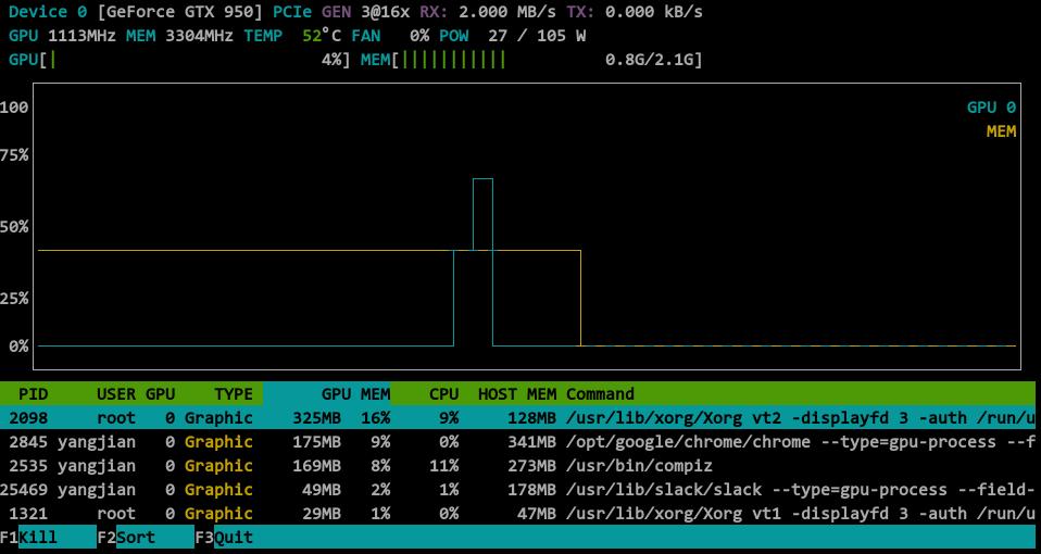 Filecoin 运维(1) - 几个常用的系统配置